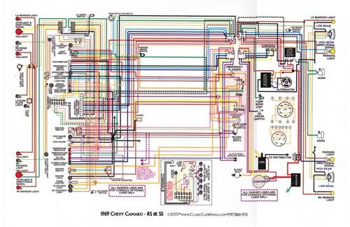 1971 Camaro Wiring Harness Wiring Diagram Enter Enter Lechicchedimammavale It