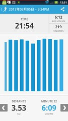20130305_RunKeeper(Running)
