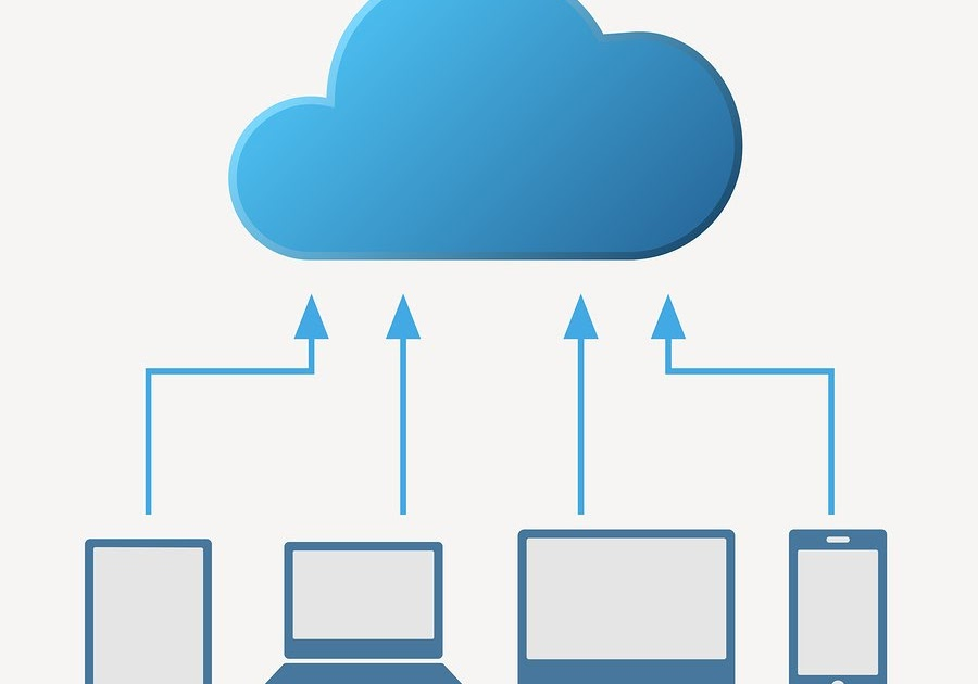 cloud backup answers for small business