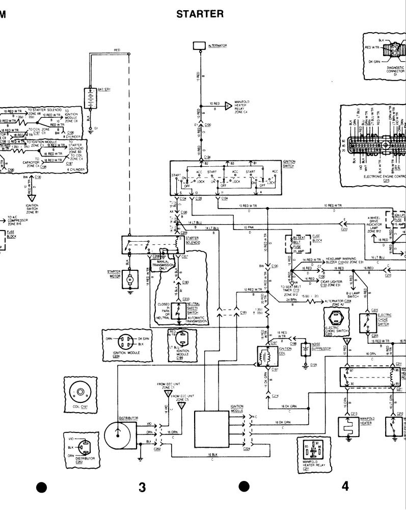 84 Jeep Cj7 Wiring Diagram Gota Wiring Diagram