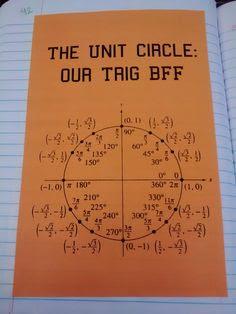 misscalcul8: Trig Unit 4: Unit Circle Interactive Notebook ...
