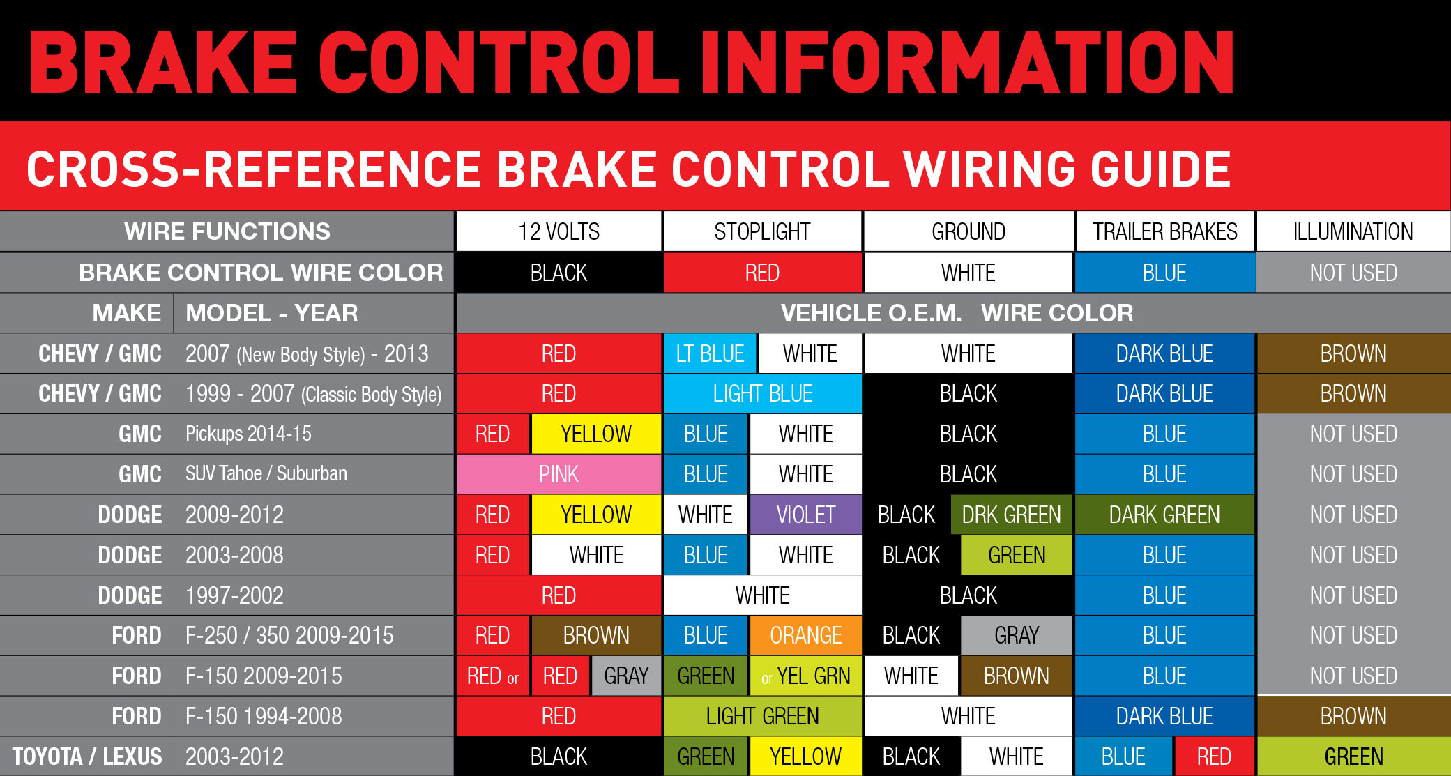 Ford Trailer Wiring Color Code Wiring Diagram Rich Network Rich Network Piuconzero It
