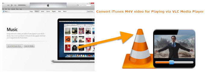 Convert / Transcode / Resize videos with VLC