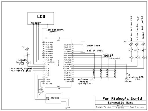 electronic voting machine project
