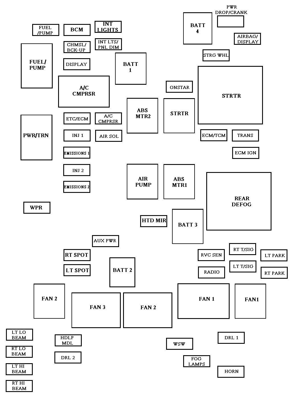 2006 Pontiac Torrent Fuse Box Diagram