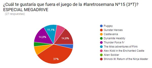votaciones-laretrosemana-15