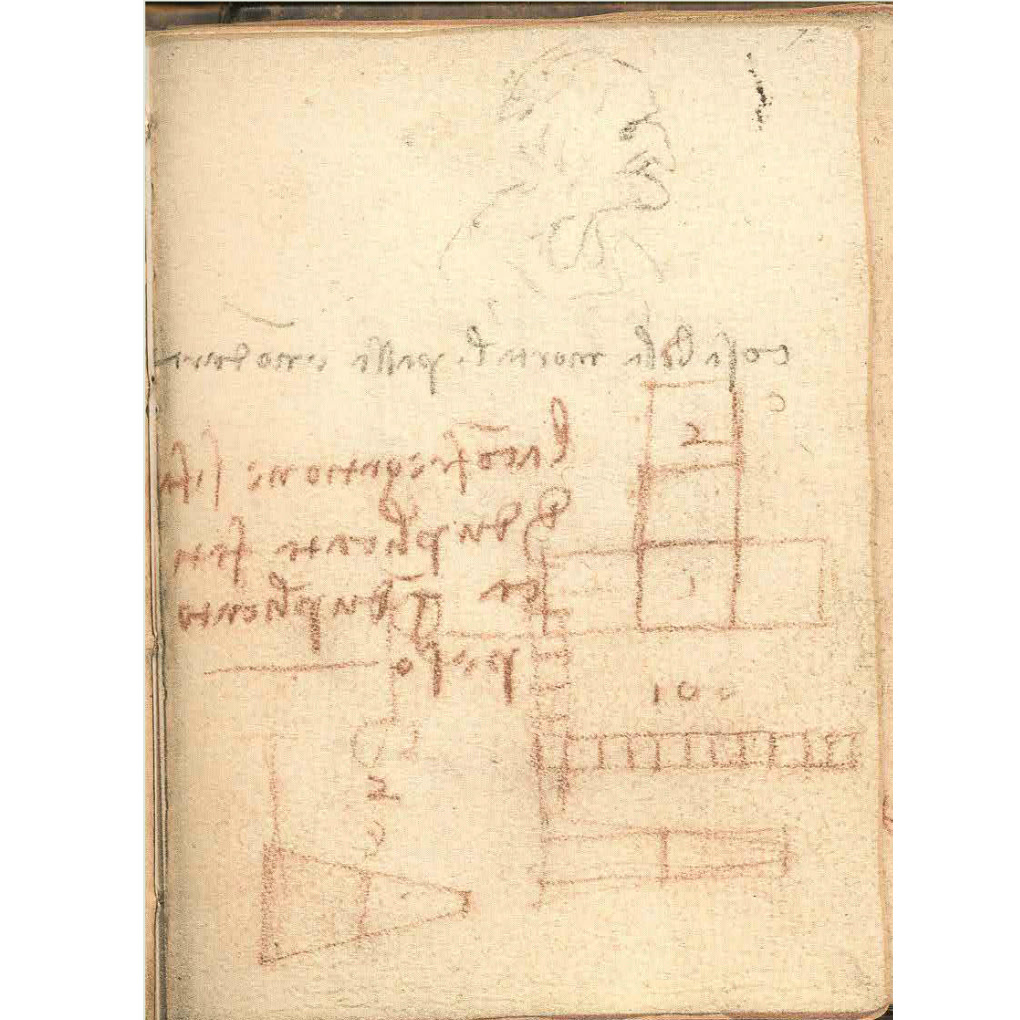 Leonardo Da Vincis Earliest Notes On Friction Found In Previously
