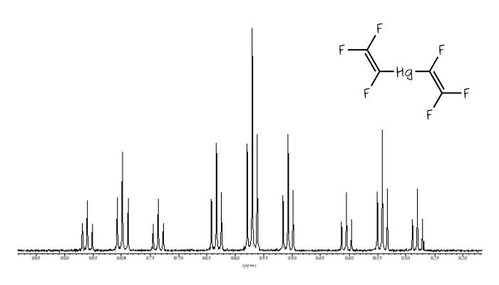 199-Hg NMR spectrum showing a triplet of triplet of triplets