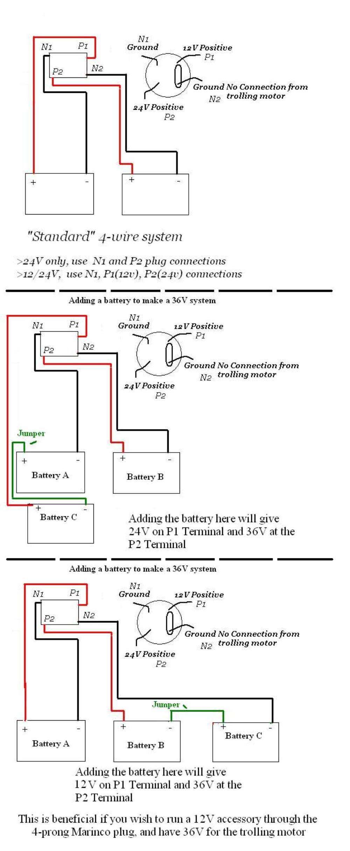 Wiring Manual Pdf  12 24v Trolling Motor Wiring Diagram