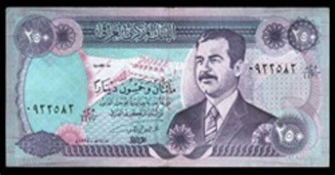 Iraqi dinar forex chart