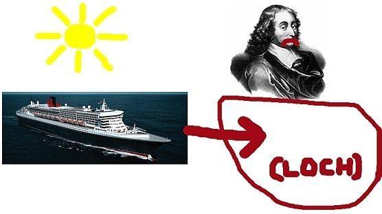 Pascals Wette und die Queen Mary 2