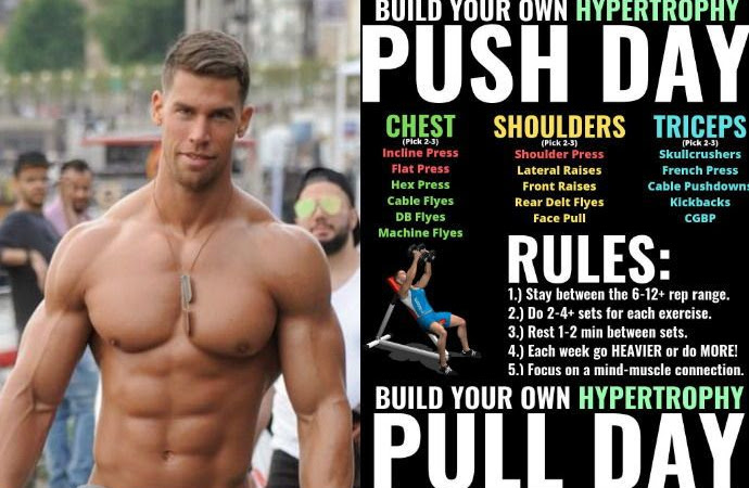 build your own hypertrophy