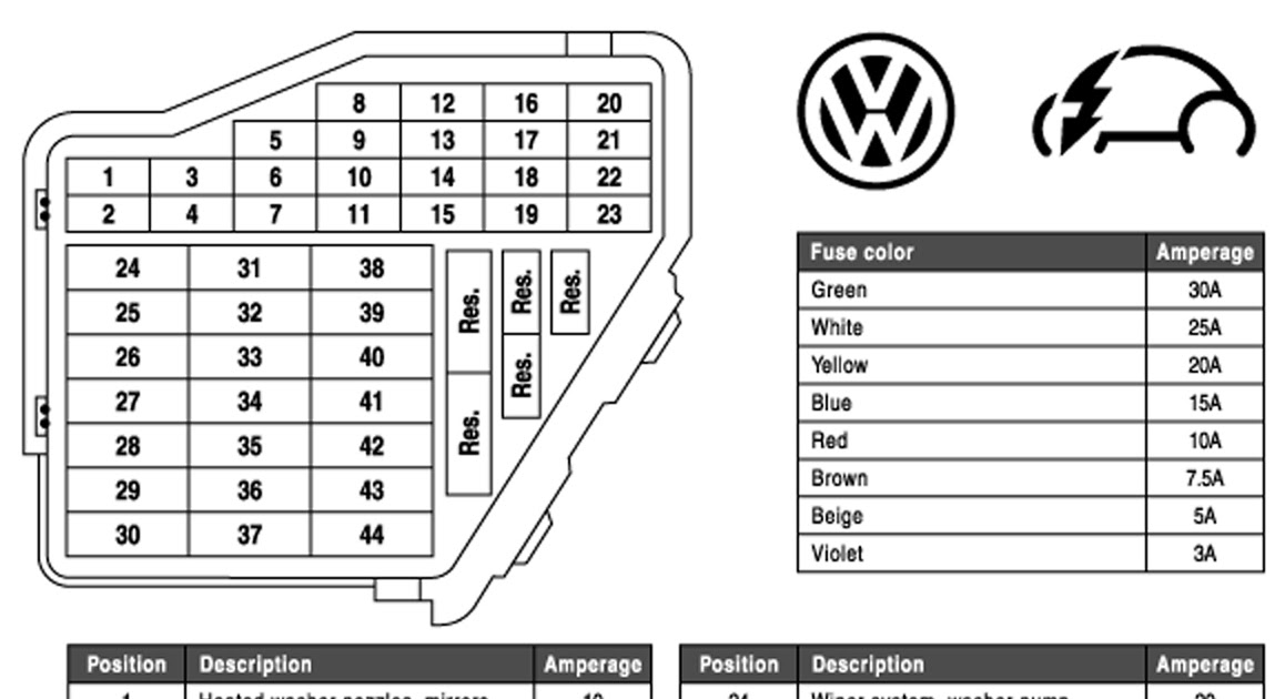 volkswagen fuse box diagram