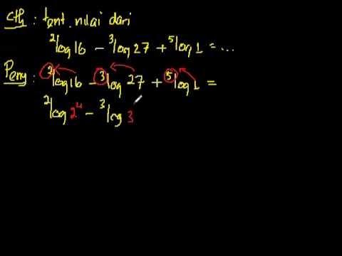Memahami Logaritma dengan Mudah