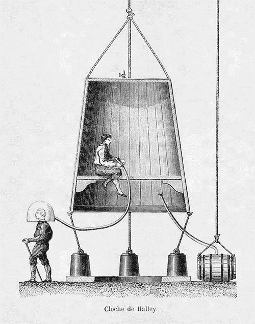 Resultado de imagen de campana de edmund halley