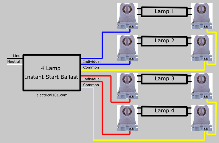 3 Way Switch Wiring Diagram Fluorescent 4 L Ballast Parallel - Wiring  Diagram Networks | Ho 4 Bulb Ballast Wiring Diagram |  | Wiring Diagram Networks - blogger