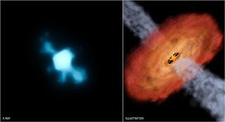 Jets de rayos-X de la estrella DG Tau por Chandra e ilustración