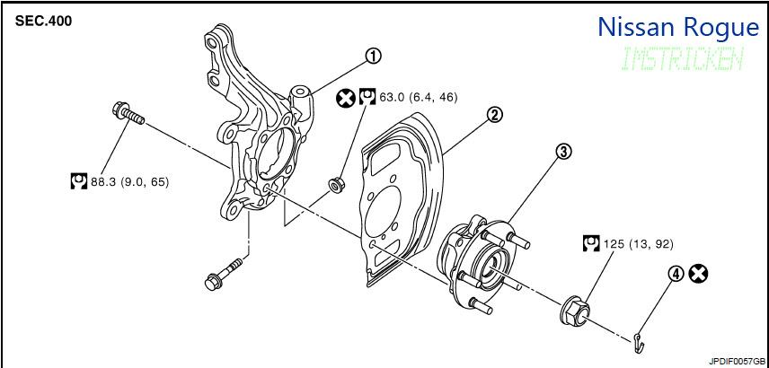 Nissan Torque Specs