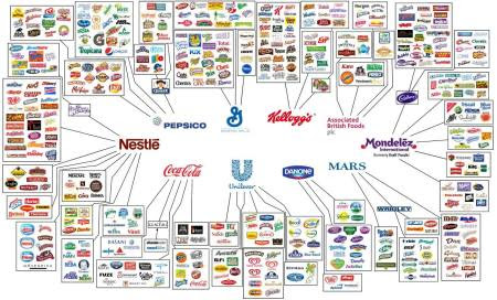 Corporatocracia