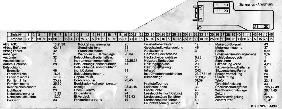 E36 M3 Fuse Box - Wiring Diagrams