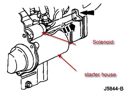 1997 Ford F150 Starter Wiring Diagram - General Wiring Diagram