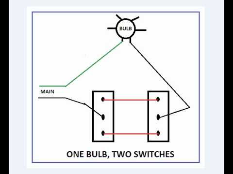 wiring diagram dual switch one light wiring diagram centre