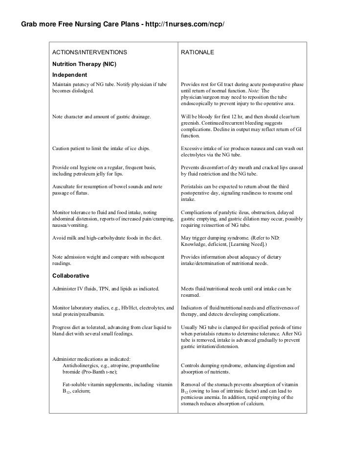 Nursing Care Plan on Gastrectomy