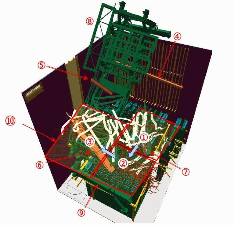 Fig. 57 : Etat d'encombrement de la piscine de combustible. En vert, la machine de réapprovisionnement en combustible et ses rails (source Tepco)