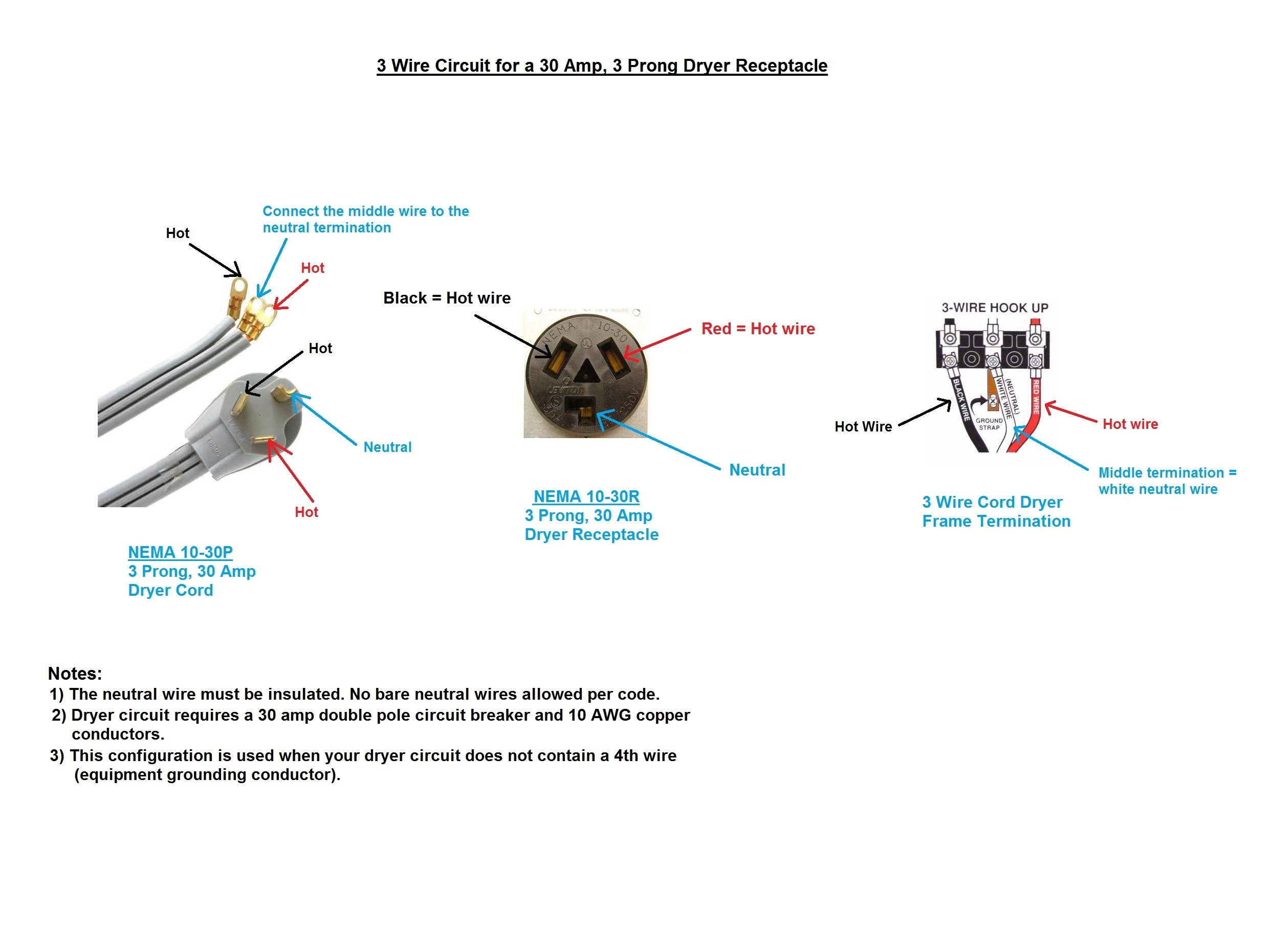 Download 4 Wire Dryer Cord Diagram Full Hd Ncmarketready Kinggo Fr