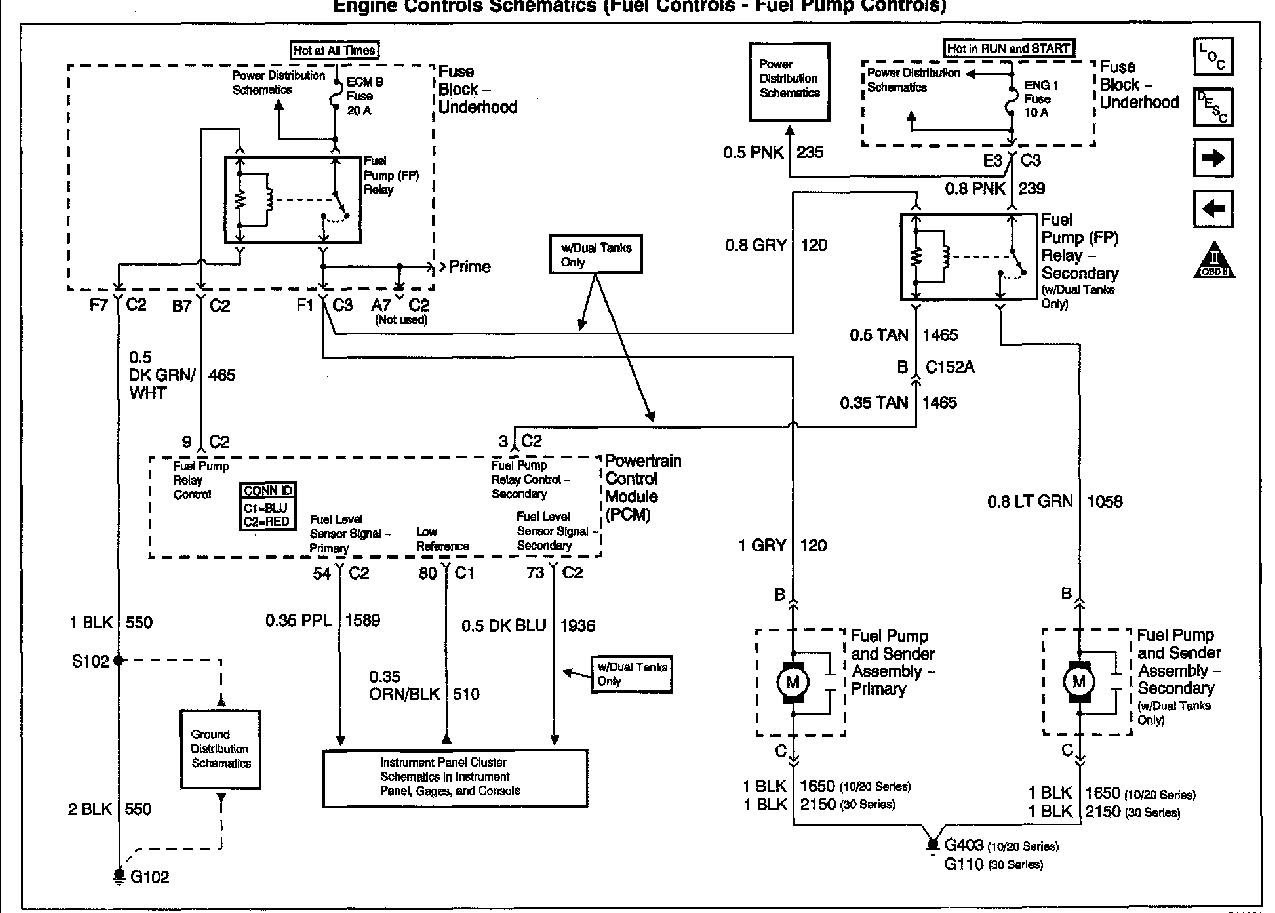 1999 Gmc Ignition Wiring Diagrams 2005 Polaris Phoenix Wiring Diagram Bege Wiring Diagram