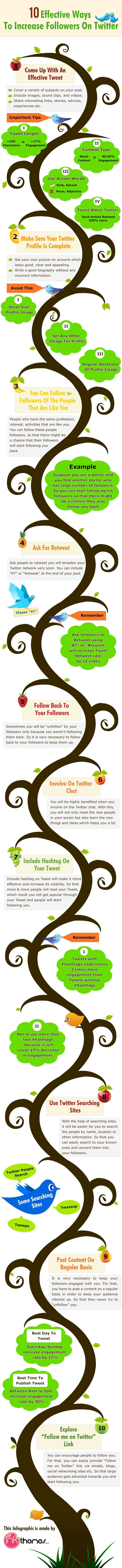 Infographic: 10 Effective Ways To Get More Followers On Twitter, get more followers on twitter, how to get more followers on twitter