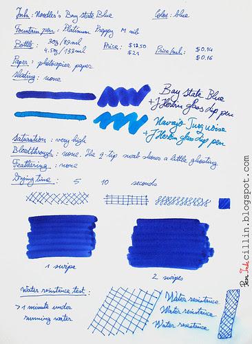 Noodler's Baystate Blue on photocopy