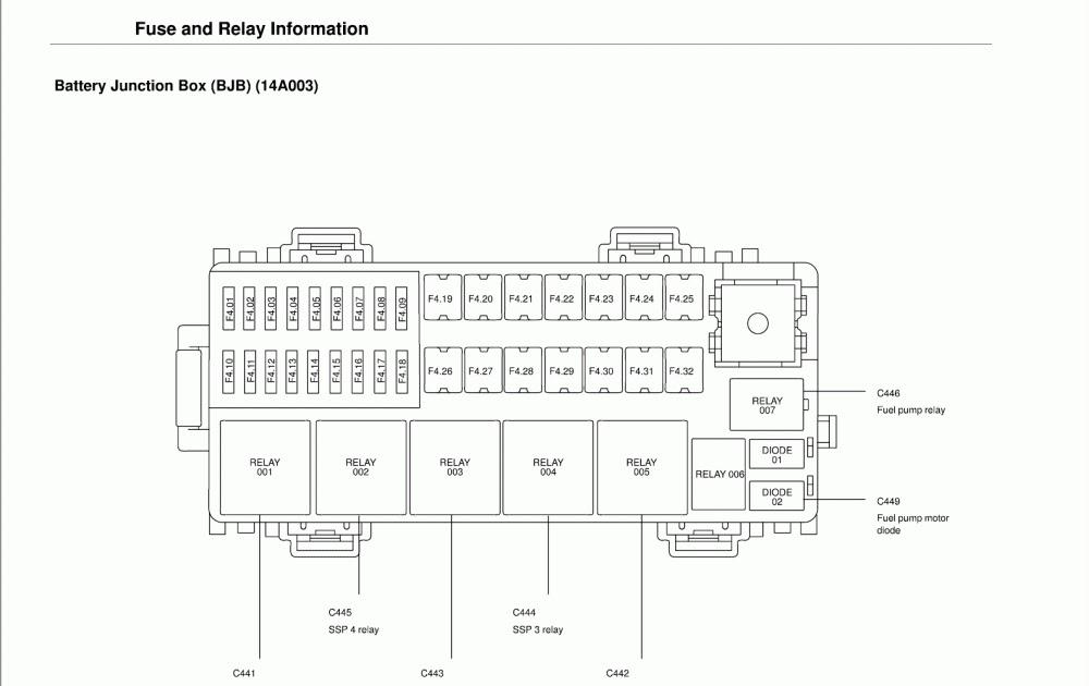 2001 Lincoln Ls Fuse Box Diagram Fuse Box And Wiring ...