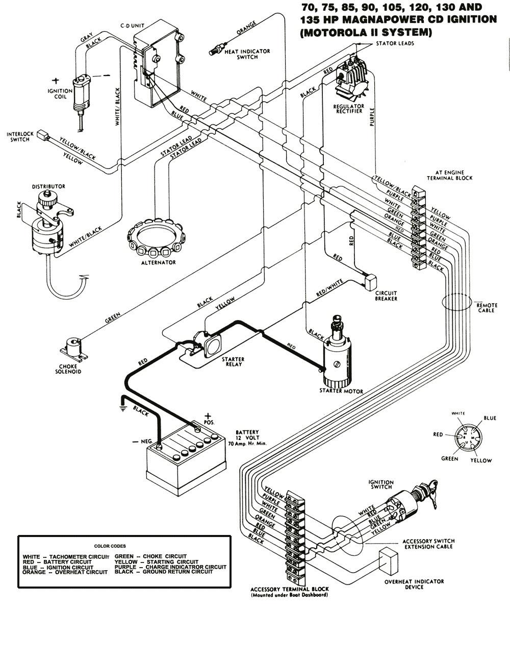 Diagram 86 Mercury 115 Hp Wiring Diagram Full Version Hd Quality Wiring Diagram Wiringklang2f Atuttasosta It