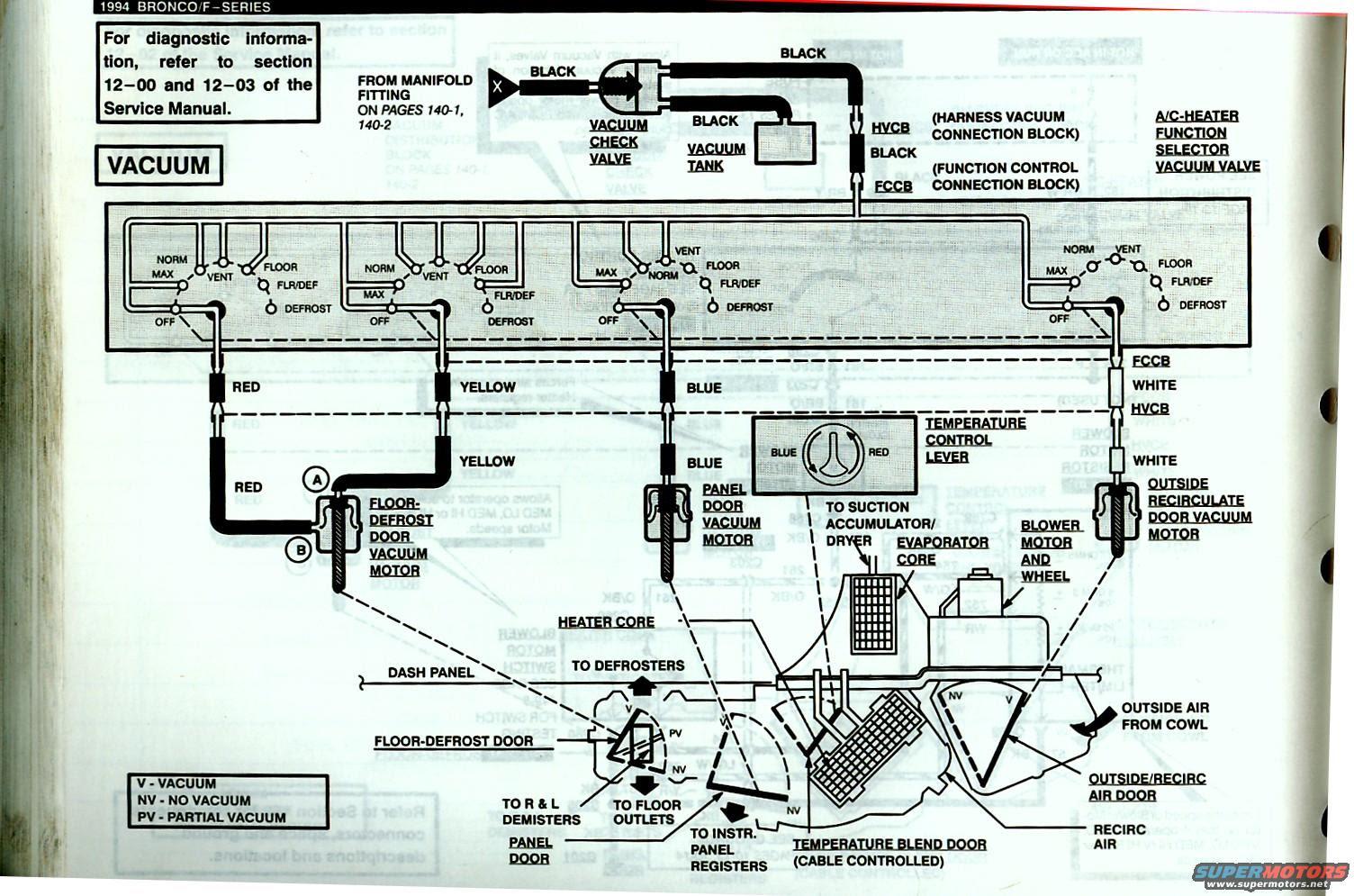 Vacuum Schematic For 5 8l Bronco Forum Full Size Ford Bronco Forum