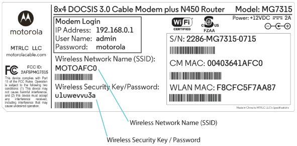 How Many Devices Can Connect With A Wifi Modem ~ Smart Device