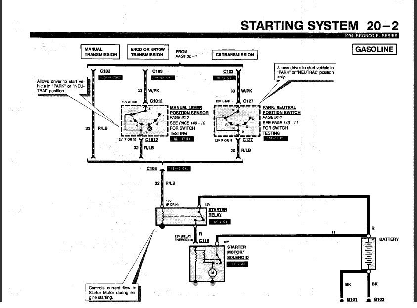 Diagram For A 1994 Ford F 150 Starter Relay Wiring Diagram Full Version Hd Quality Wiring Diagram Szwiringx19 Locandadossello It