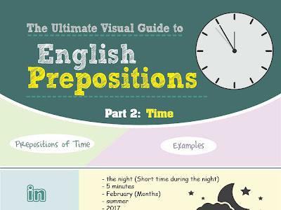 A Treasure Trove of Educational Infographics for Language Teachers