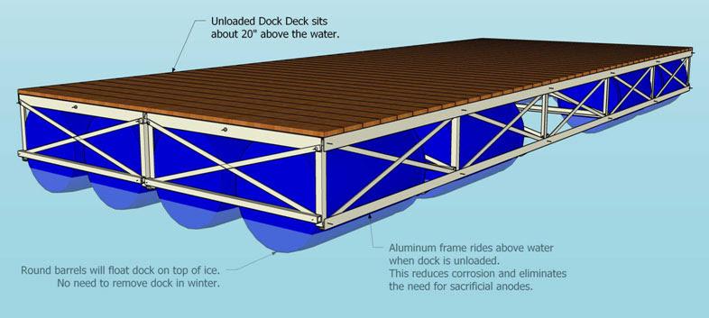 Boat Dock Kits Sale