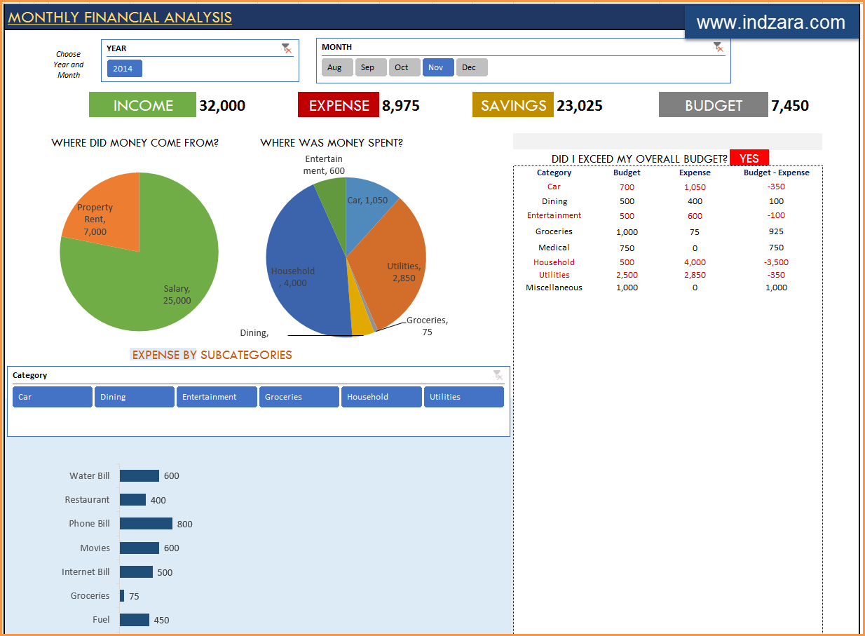 PersonalFinanceManager_Excel_Template_Report_Feat_1