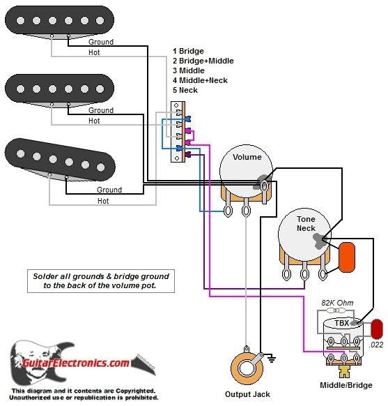 Fender Strat Half Wiring Diagram from lh6.googleusercontent.com