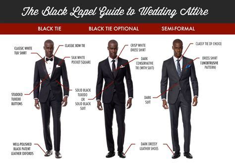 How To Pick The Right Suit For Any Wedding [infographic]