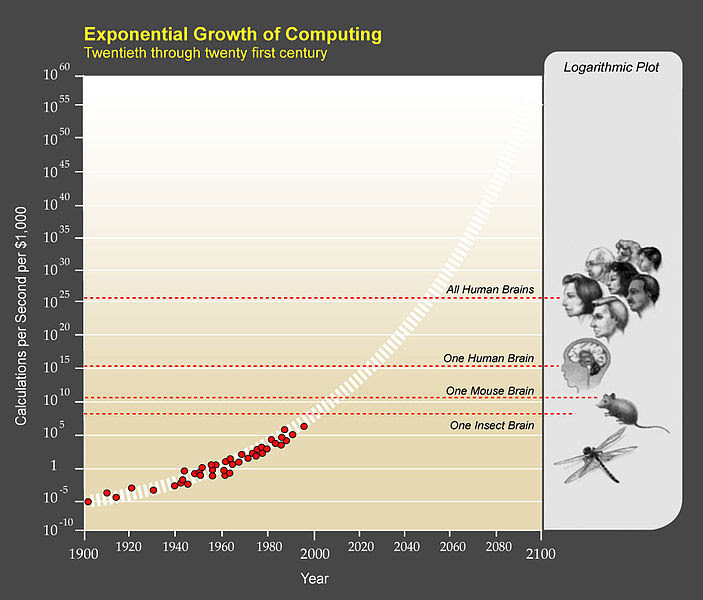 File:PPTExponentialGrowthof Computing.jpg
