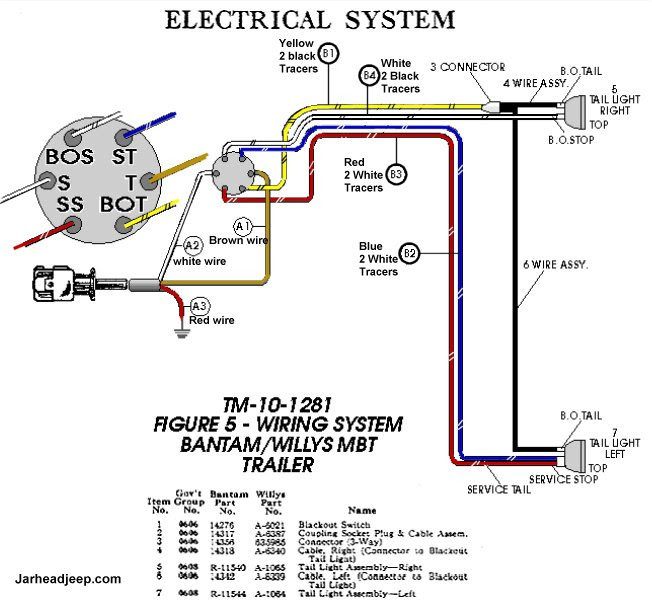 gooseneck trailer wiring diagram  wiring diagram