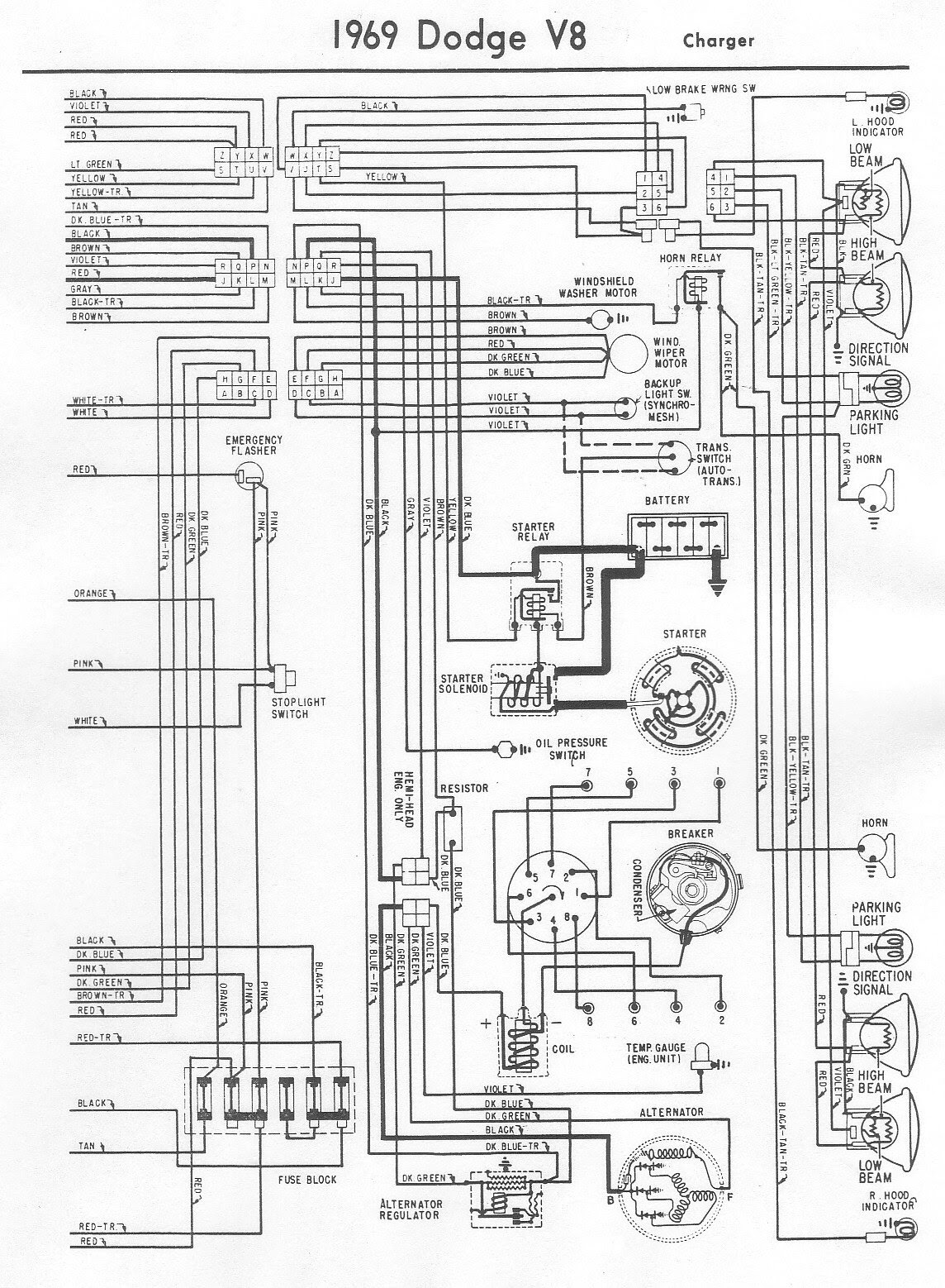 1970 Dodge Challenger Wiring Diagram