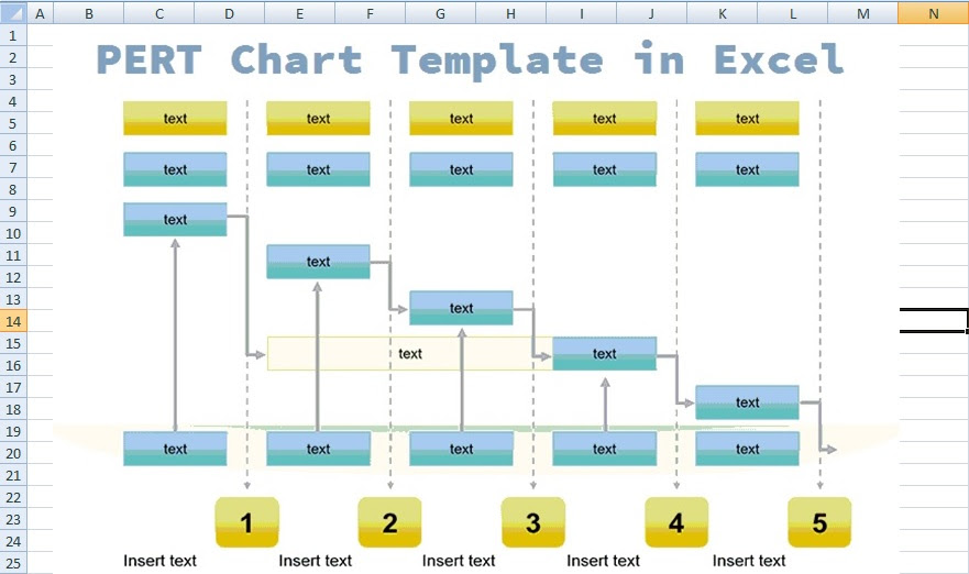 Free Pert Chart Template In Excel Excelonist