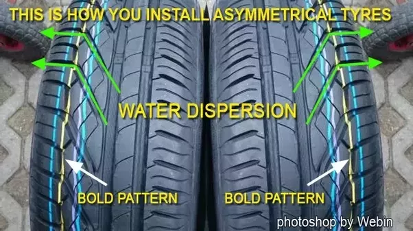 How Important Is The Marking Outside Inside On The Asymmetrical Car Tires How Can It Be Ok And