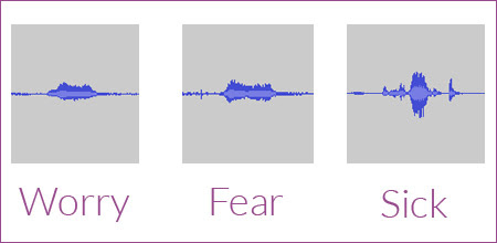 Worry Fear Sick waveform