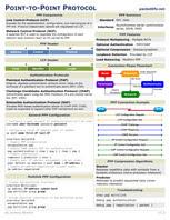 Sourcetree cheat sheet pdf