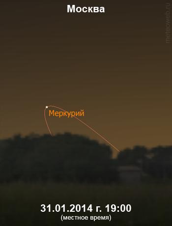 Восточная элонгация Меркурия. Вид на широте Москвы.